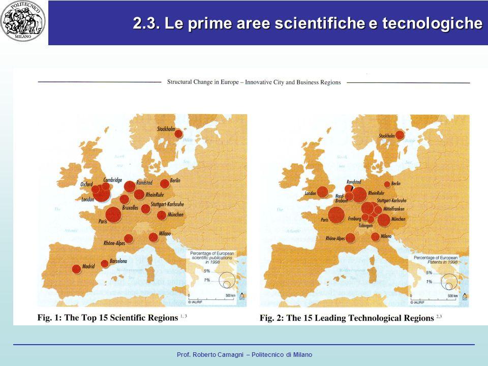 Prof. Roberto Camagni – Politecnico di Milano 2.3. Le prime aree scientifiche e tecnologiche
