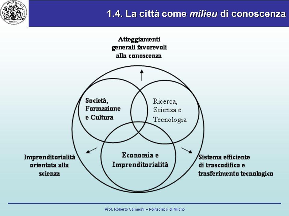 Prof. Roberto Camagni – Politecnico di Milano 1.4. La città come milieu di conoscenza