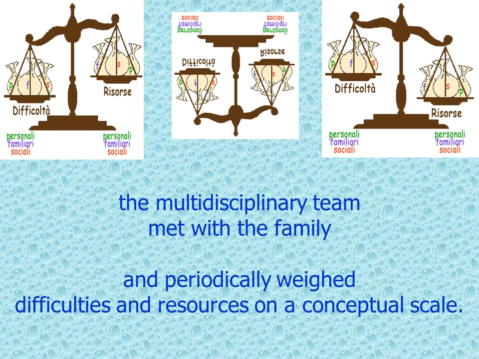 the multidisciplinary team met with the family and periodically weighed difficulties and resources on a conceptual scale.