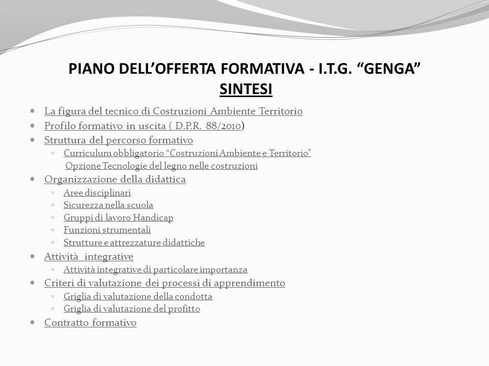 PIANO DELLOFFERTA FORMATIVA - I.T.G. GENGA SINTESI La figura del tecnico di Costruzioni Ambiente Territorio Profilo formativo in uscita ( D.P.R. 88/20