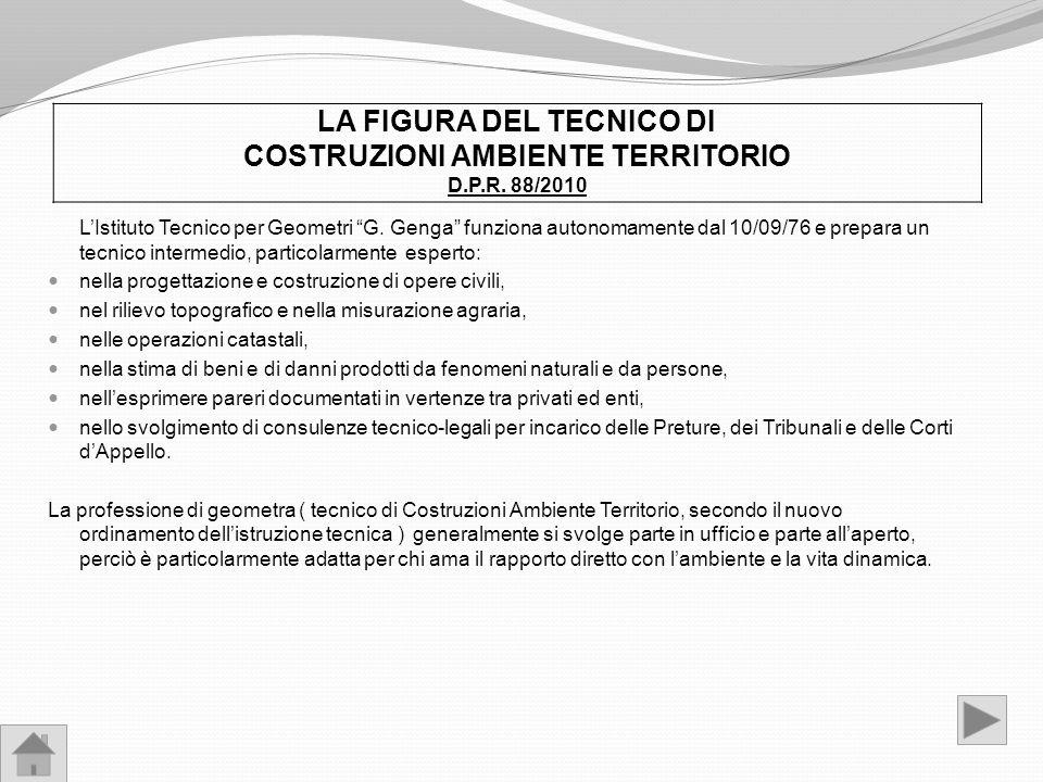 ALCUNI STRUMENTI ESPOSTI CLISIGONIOMETRO CON BUSSOLA SQUADRO GRADUATO