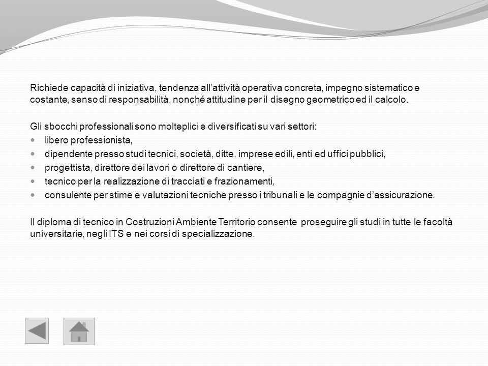 PROFILO FORMATIVO IN USCITA D.P.R.