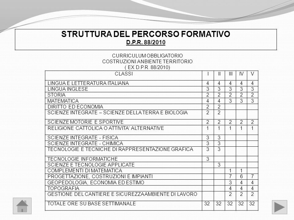 STRUTTURA DEL PERCORSO FORMATIVO D.P.R. 88/2010 CURRICULUM OBBLIGATORIO COSTRUZIONI ANBIENTE TERRITORIO ( EX D.P.R. 88/2010) CLASSIIIIIIIIVV LINGUA E
