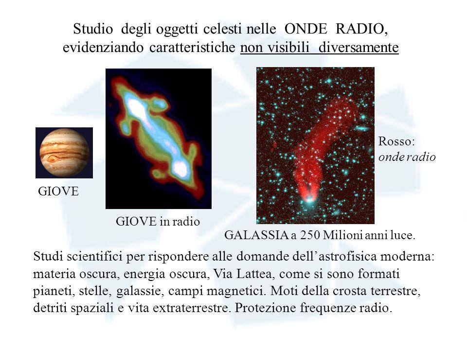 Studio degli oggetti celesti nelle ONDE RADIO, evidenziando caratteristiche non visibili diversamente GIOVE GALASSIA a 250 Milioni anni luce. GIOVE in