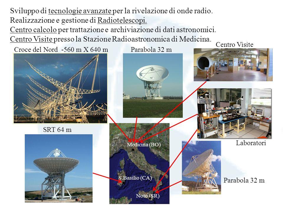 Sviluppo di tecnologie avanzate per la rivelazione di onde radio. Realizzazione e gestione di Radiotelescopi. Centro calcolo per trattazione e archivi