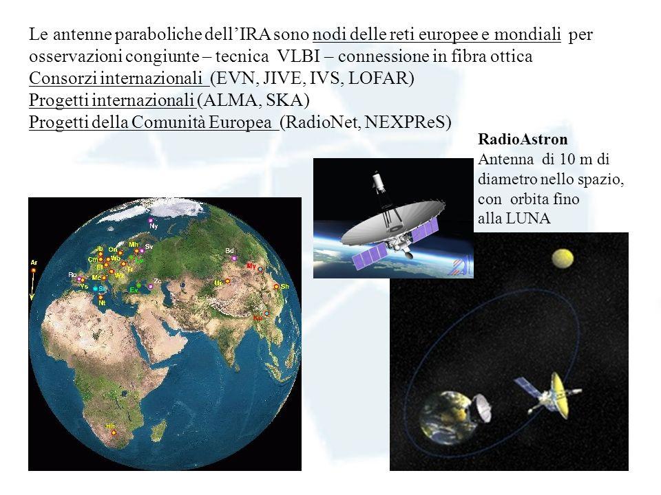 RadioAstron Antenna di 10 m di diametro nello spazio, con orbita fino alla LUNA Le antenne paraboliche dellIRA sono nodi delle reti europee e mondiali
