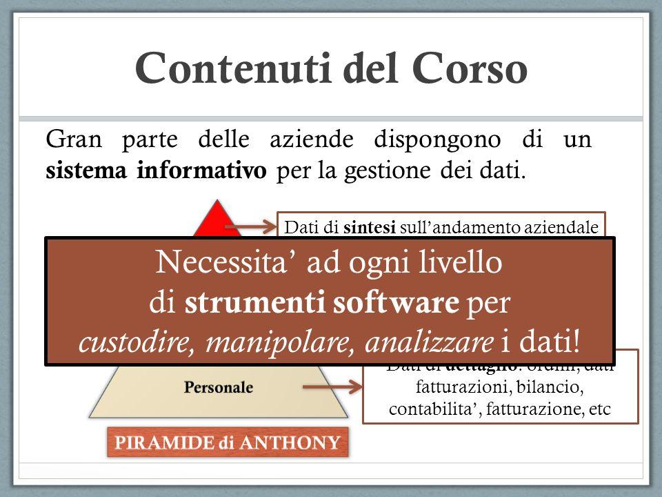 Contenuti del Corso Gran parte delle aziende dispongono di un sistema informativo per la gestione dei dati. Dati di dettaglio : ordini, dati fatturazi