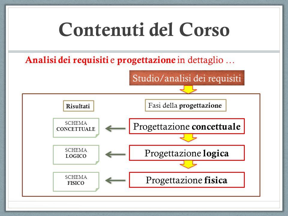 Contenuti del Corso Progettazione concettuale Progettazione logica Progettazione fisica SCHEMA CONCETTUALE SCHEMA LOGICO SCHEMA FISICO Fasi della prog