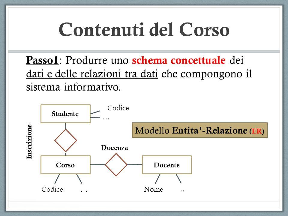 Contenuti del Corso Passo1 : Produrre uno schema concettuale dei dati e delle relazioni tra dati che compongono il sistema informativo. Studente Corso