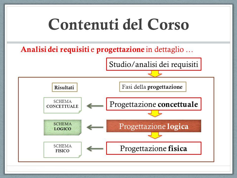 Contenuti del Corso Studio/analisi dei requisiti Progettazione concettuale Progettazione fisica SCHEMA CONCETTUALE SCHEMA FISICO Fasi della progettazi