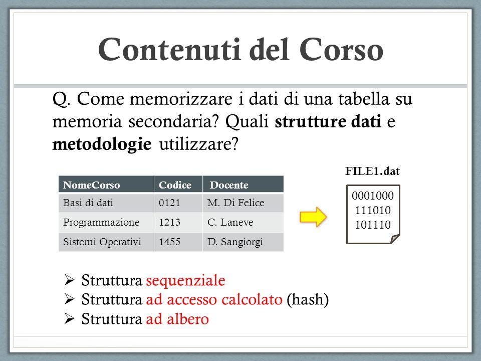 Contenuti del Corso Q. Come memorizzare i dati di una tabella su memoria secondaria? Quali strutture dati e metodologie utilizzare? NomeCorsoCodice Do