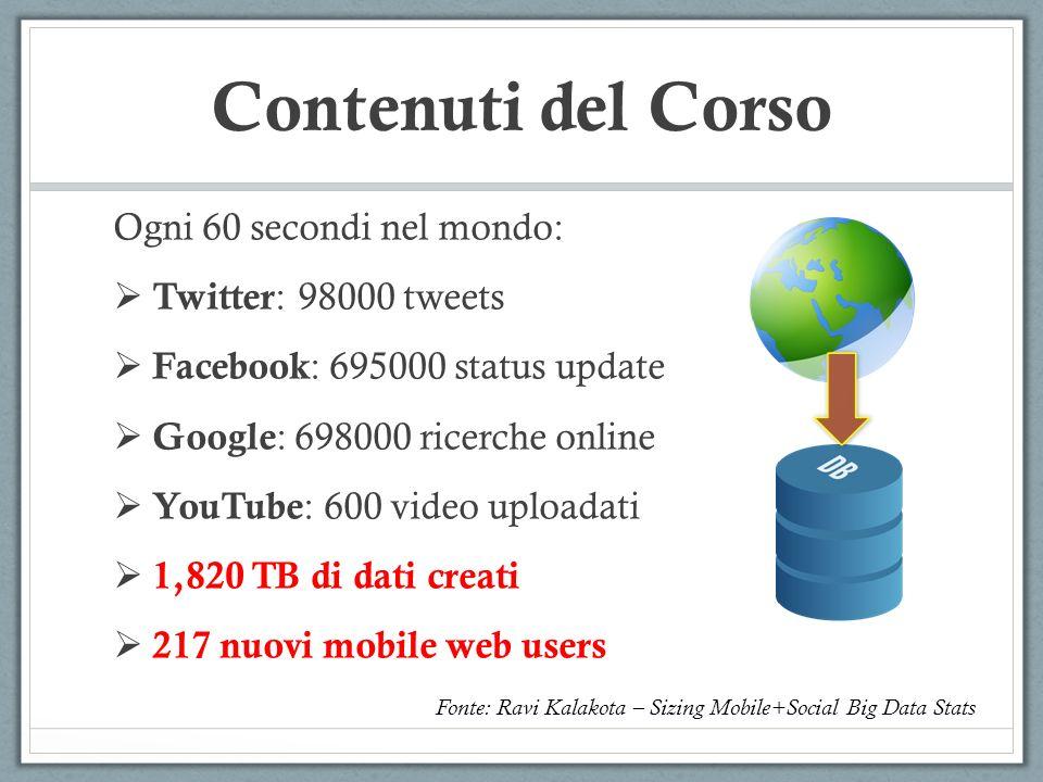 Contenuti del Corso Ogni 60 secondi nel mondo: Twitter : 98000 tweets Facebook : 695000 status update Google : 698000 ricerche online YouTube : 600 vi