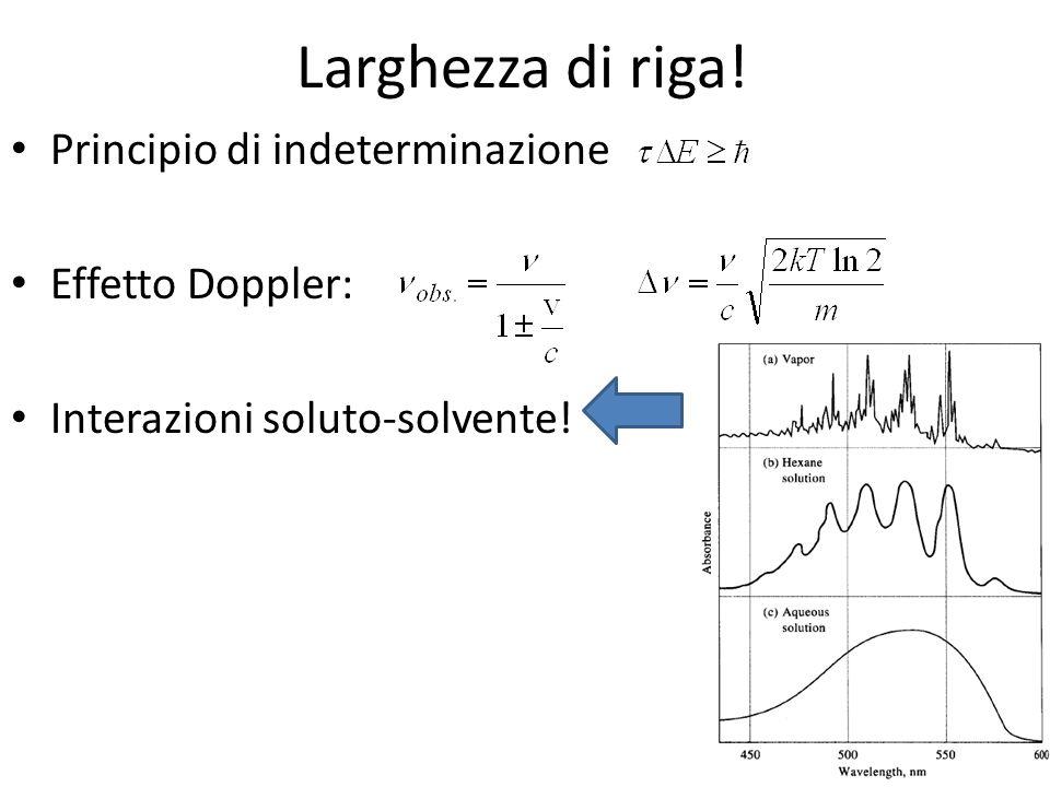 Larghezza di riga! Principio di indeterminazione Effetto Doppler: Interazioni soluto-solvente!