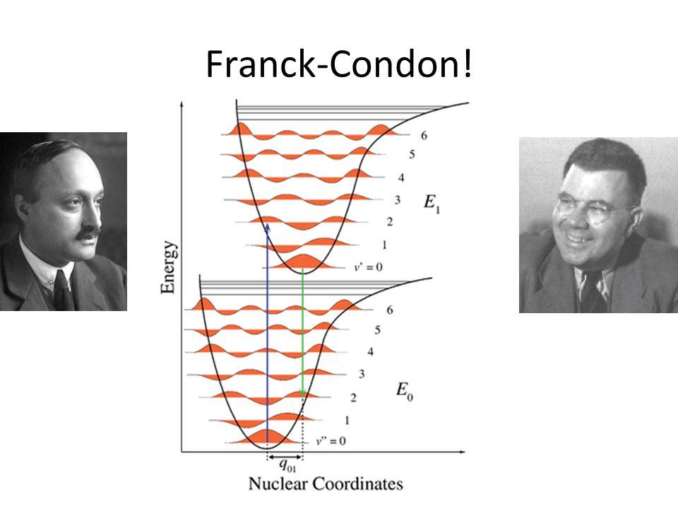 Franck-Condon!