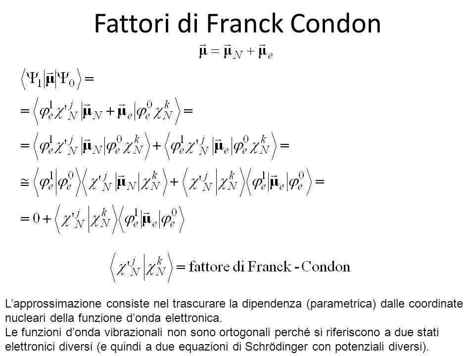 Fattori di Franck Condon Lapprossimazione consiste nel trascurare la dipendenza (parametrica) dalle coordinate nucleari della funzione donda elettronica.