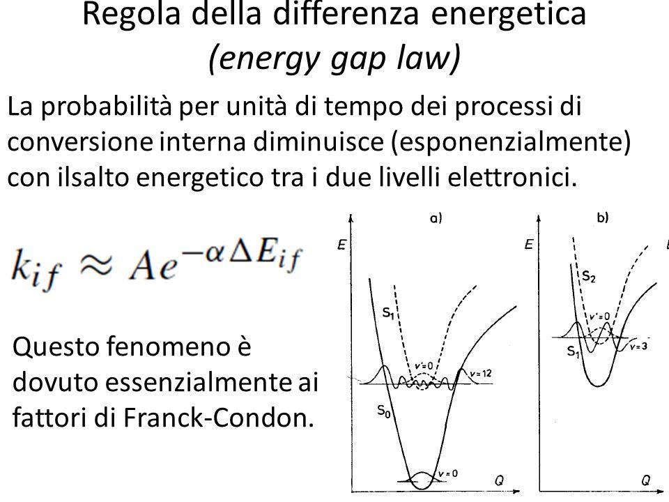 Regola della differenza energetica (energy gap law) La probabilità per unità di tempo dei processi di conversione interna diminuisce (esponenzialmente) con ilsalto energetico tra i due livelli elettronici.