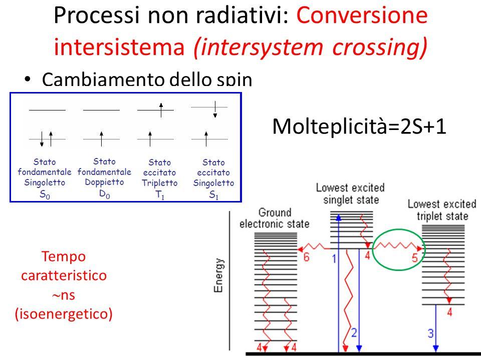 Processi non radiativi: Conversione intersistema (intersystem crossing) Cambiamento dello spin Molteplicità=2S+1 Tempo caratteristico ns (isoenergetico)