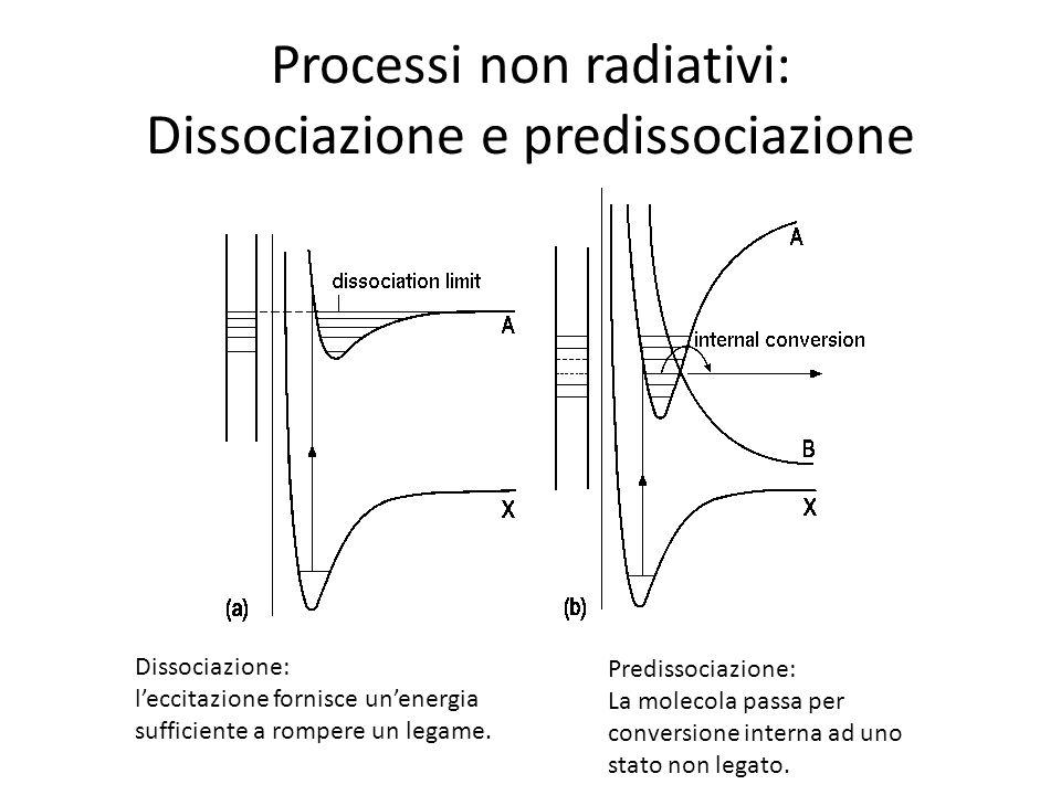 Processi non radiativi: Dissociazione e predissociazione Dissociazione: leccitazione fornisce unenergia sufficiente a rompere un legame. Predissociazi
