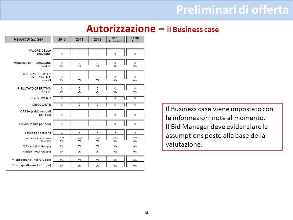 Autorizzazione – il Business case Preliminari di offerta 14 Report di Sintesi 201020112012 Anni Successivi Totale Anni VALORE DELLA PRODUZIONE 0000 0