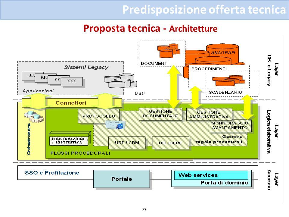 Proposta tecnica - Architetture 27 Predisposizione offerta tecnica