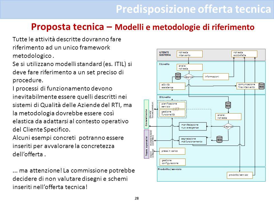 Proposta tecnica – Modelli e metodologie di riferimento 28 Predisposizione offerta tecnica Tutte le attività descritte dovranno fare riferimento ad un
