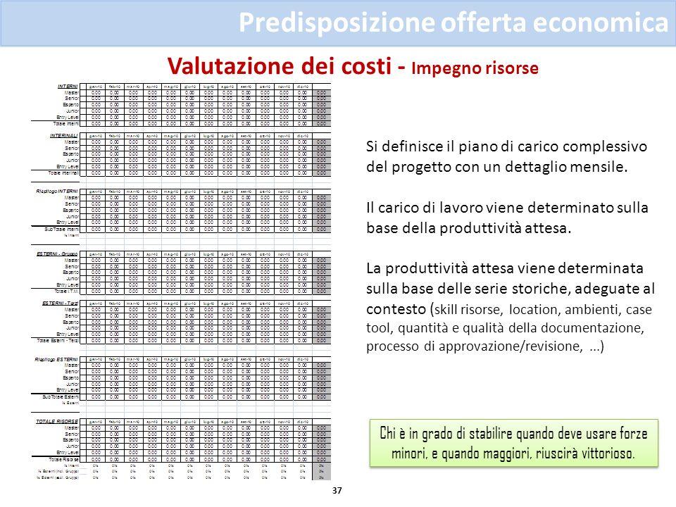 Valutazione dei costi - Impegno risorse 37 Predisposizione offerta economica Chi è in grado di stabilire quando deve usare forze minori, e quando magg