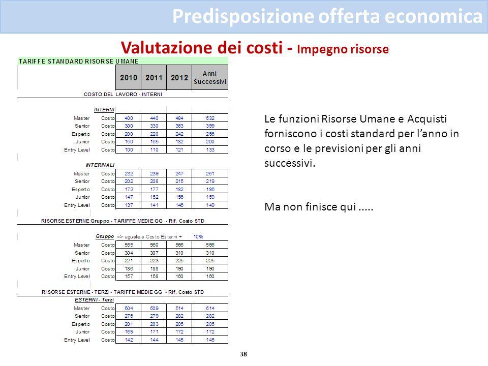 Valutazione dei costi - Impegno risorse 38 Predisposizione offerta economica Le funzioni Risorse Umane e Acquisti forniscono i costi standard per lann