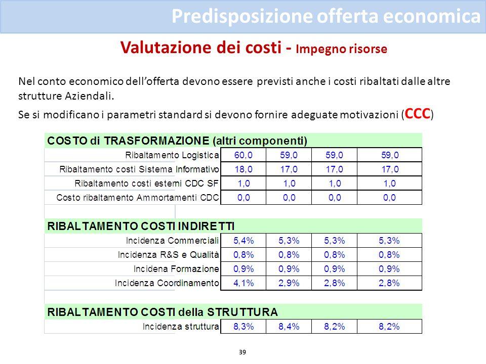 Valutazione dei costi - Impegno risorse 39 Predisposizione offerta economica Nel conto economico dellofferta devono essere previsti anche i costi riba