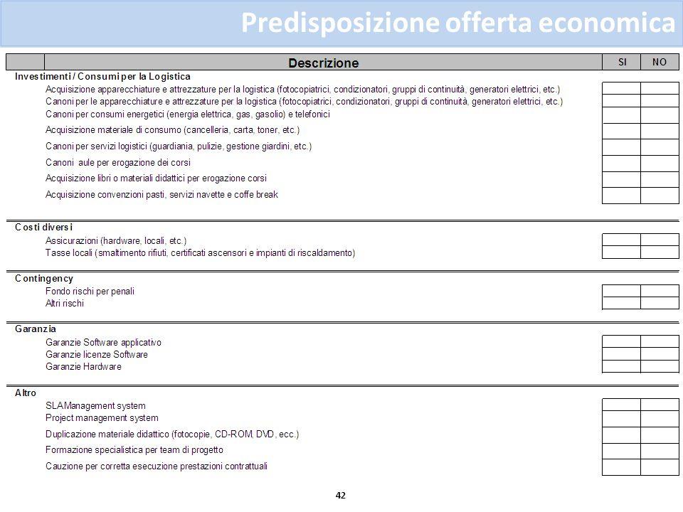 Valutazione dei costi – Check list 42 Predisposizione offerta economica