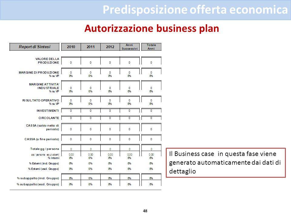 Autorizzazione business plan 48 Predisposizione offerta economica Il Business case in questa fase viene generato automaticamente dai dati di dettaglio
