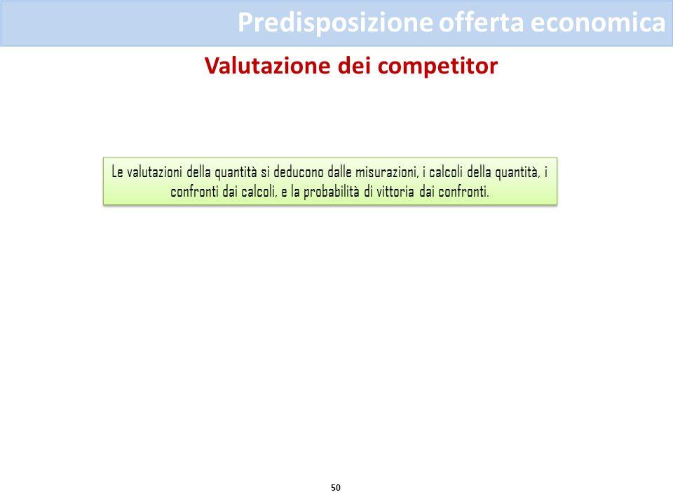 Valutazione dei competitor 50 Predisposizione offerta economica Le valutazioni della quantità si deducono dalle misurazioni, i calcoli della quantità,