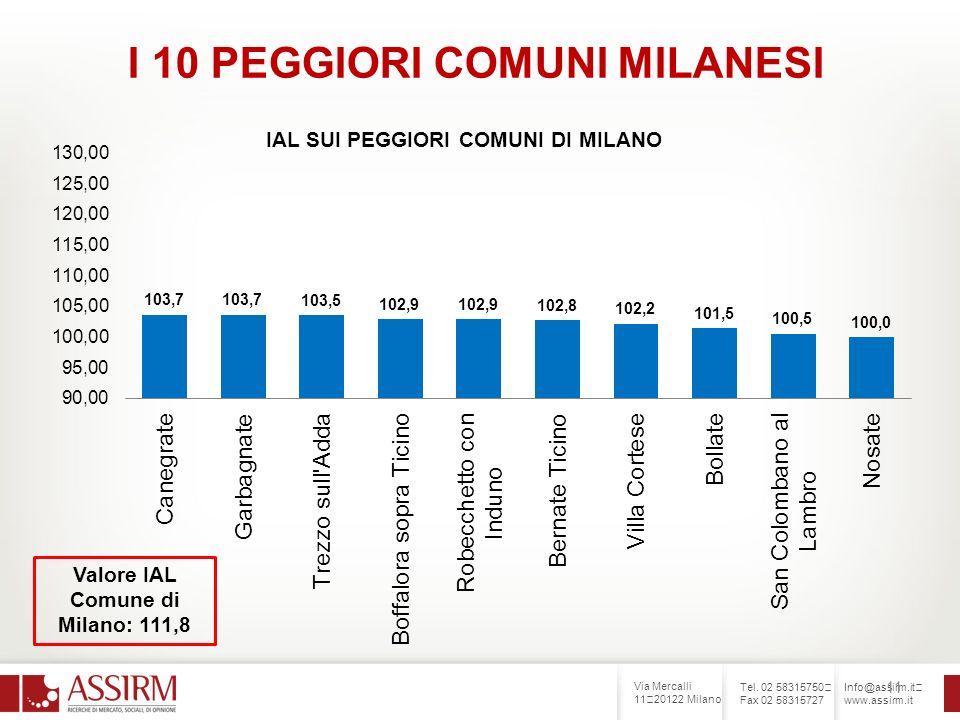 Via Mercalli 11 20122 Milano Tel. 02 58315750 Fax 02 58315727 Info@assirm.it www.assirm.it 11 I 10 PEGGIORI COMUNI MILANESI Valore IAL Comune di Milan