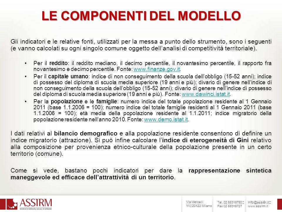 Via Mercalli 11 20122 Milano Tel. 02 58315750 Fax 02 58315727 Info@assirm.it www.assirm.it 4 LE COMPONENTI DEL MODELLO Gli indicatori e le relative fo