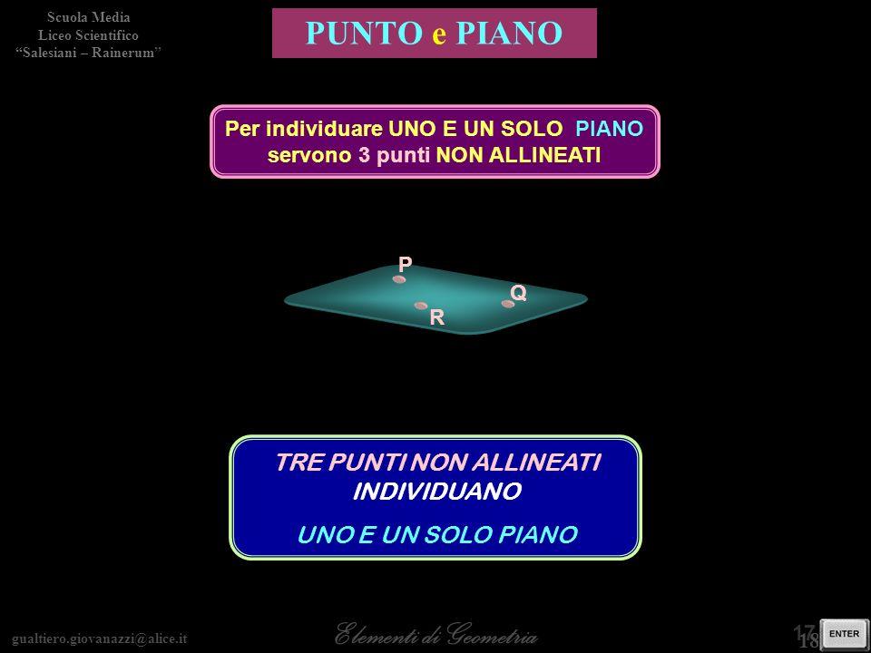 gualtiero.giovanazzi@alice.it Elementi di Geometria Scuola Media Liceo Scientifico Salesiani – Rainerum 18 / 30 17 / 28 PUNTO e PIANO Per individuare
