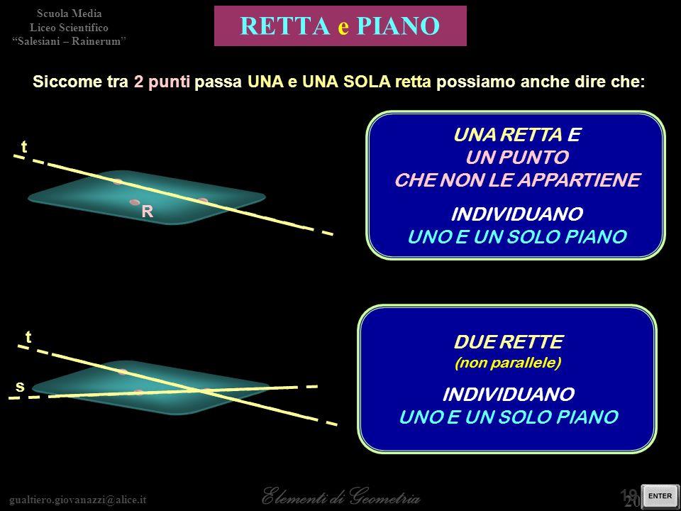 gualtiero.giovanazzi@alice.it Elementi di Geometria Scuola Media Liceo Scientifico Salesiani – Rainerum 20 / 30 19 / 28 RETTA e PIANO Siccome tra 2 pu