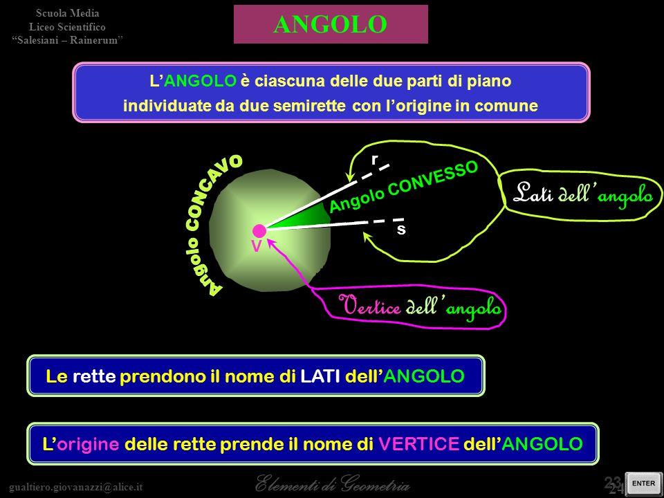 gualtiero.giovanazzi@alice.it Elementi di Geometria Scuola Media Liceo Scientifico Salesiani – Rainerum 24 / 30 23 / 28 ANGOLO LANGOLO è ciascuna dell