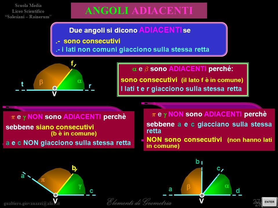 gualtiero.giovanazzi@alice.it Elementi di Geometria Scuola Media Liceo Scientifico Salesiani – Rainerum 28 / 30 27 / 28 gli angoli e sono ADIACENTI ?