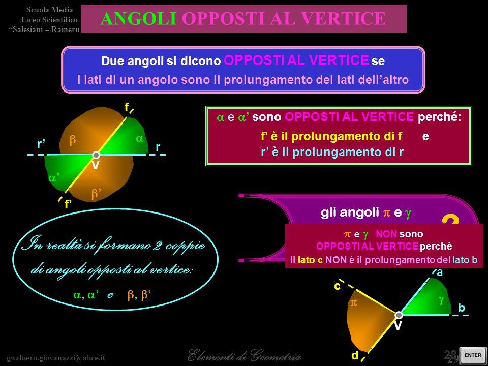 gualtiero.giovanazzi@alice.it Elementi di Geometria Scuola Media Liceo Scientifico Salesiani – Rainerum 29 / 30 28 / 28 c d r ANGOLI OPPOSTI AL VERTIC