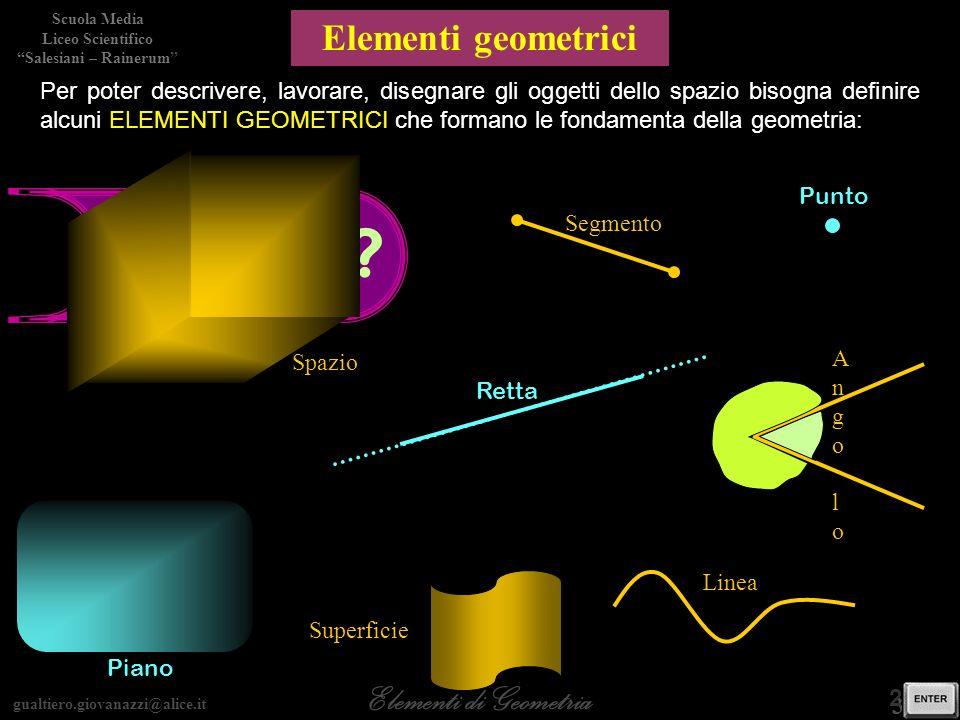 gualtiero.giovanazzi@alice.it Elementi di Geometria Scuola Media Liceo Scientifico Salesiani – Rainerum 14 / 30 13 / 28 SEGMENTI CONSECUTIVI Due segmenti si dicono CONSECUTIVI se hanno un estremo in comune P PQ e QR sono CONSECUTIVI perchè hanno lestremo Q in comune R Q A B G F AB e FG NON sono CONSECUTIVI perchè NON hanno estremi in comune I segmenti AB e FG sono CONSECUTIVI ?