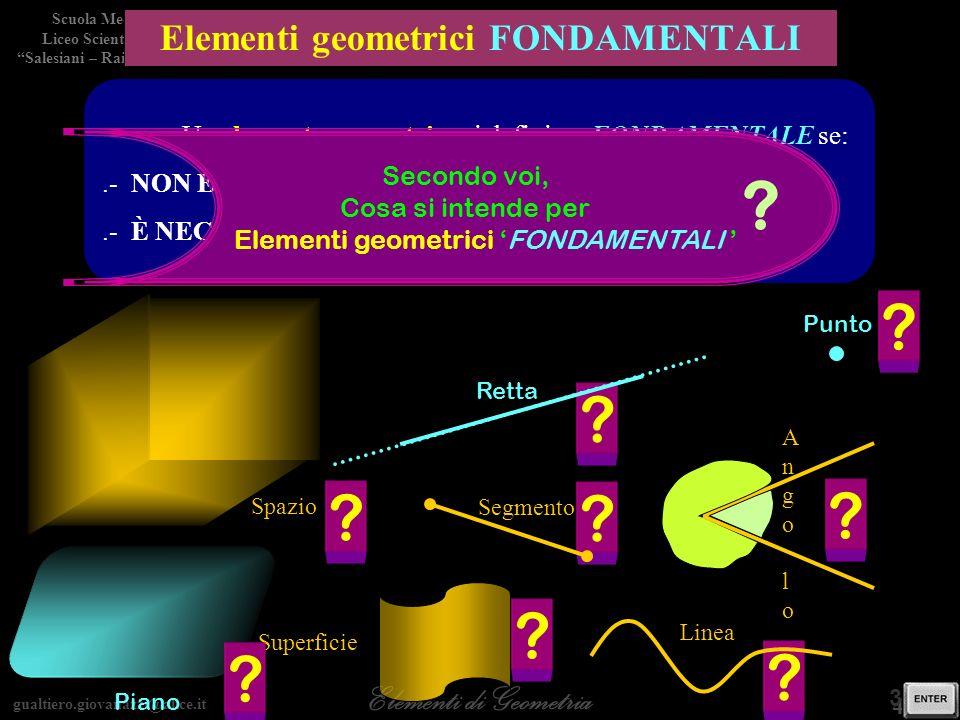 gualtiero.giovanazzi@alice.it Elementi di Geometria Scuola Media Liceo Scientifico Salesiani – Rainerum 15 / 30 14 / 28 SEGMENTI ADIACENTI Due segmenti si dicono ADIACENTI se sono consecutivi e appartengono alla stessa retta P R Q A C B E D A B PQ e QR sono ADIACENTI perchè sono consecutivi: hanno lestremo Q in comune e appartengono alla stessa retta I segmenti AB e BC sono ADIACENTI .