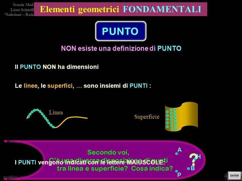 gualtiero.giovanazzi@alice.it Elementi di Geometria Scuola Media Liceo Scientifico Salesiani – Rainerum 5 / 30 4 / 28 Elementi geometrici FONDAMENTALI
