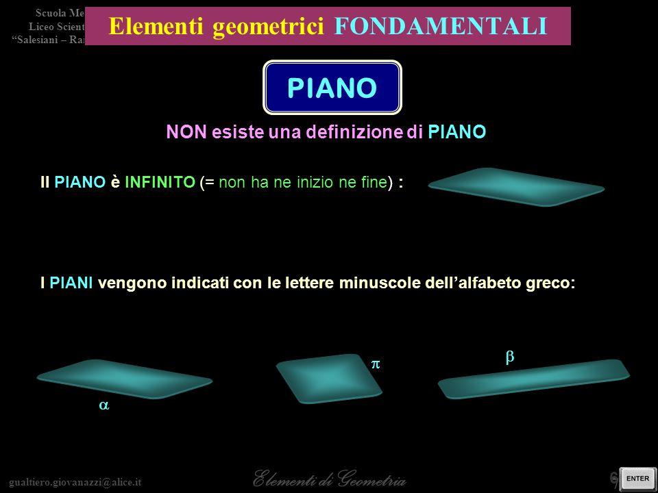 gualtiero.giovanazzi@alice.it Elementi di Geometria Scuola Media Liceo Scientifico Salesiani – Rainerum 7 / 30 6 / 28 Elementi geometrici FONDAMENTALI