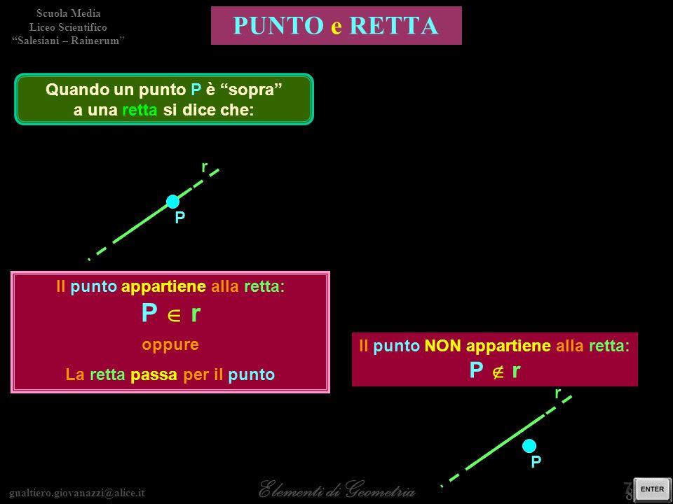 gualtiero.giovanazzi@alice.it Elementi di Geometria Scuola Media Liceo Scientifico Salesiani – Rainerum 29 / 30 28 / 28 c d r ANGOLI OPPOSTI AL VERTICE Due angoli si dicono OPPOSTI AL VERTICE se I lati di un angolo sono il prolungamento dei lati dellaltro e sono OPPOSTI AL VERTICE perché: f è il prolungamento di f e r è il prolungamento di r f r f V In realtà si formano 2 coppie di angoli opposti al vertice:, e, a b V gli angoli e sono OPPOSTI AL VERTICE .