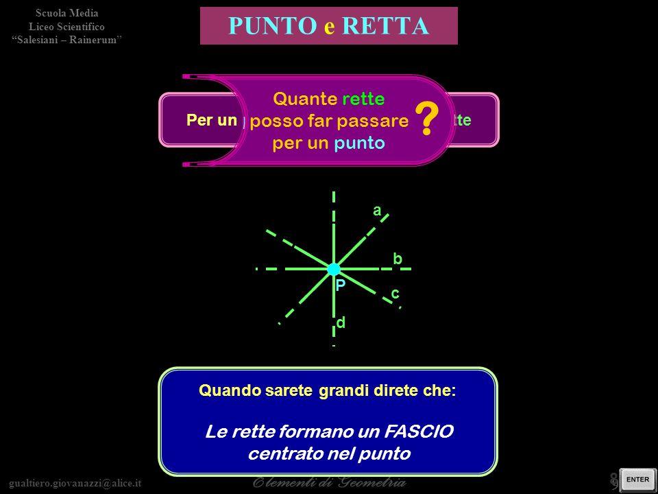 gualtiero.giovanazzi@alice.it Elementi di Geometria Scuola Media Liceo Scientifico Salesiani – Rainerum 10 / 30 9 / 28 PUNTI ALLINEATI 3 o più punti che appartengono alla stessa retta si dicono ALLINEATI r A B C I punti A, B, C sono ALLINEATI perchè appartengono TUTTI alla stessa retta r U r S T I punti S, T, U NON sono allineati perchè uno di essi NON appartiene alla retta r