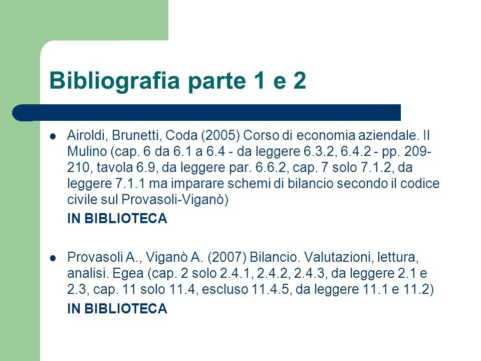 Bibliografia parte 1 e 2 Airoldi, Brunetti, Coda (2005) Corso di economia aziendale. Il Mulino (cap. 6 da 6.1 a 6.4 - da leggere 6.3.2, 6.4.2 - pp. 20