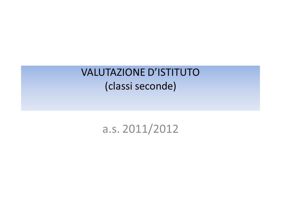 VALUTAZIONE DISTITUTO (classi seconde) a.s. 2011/2012