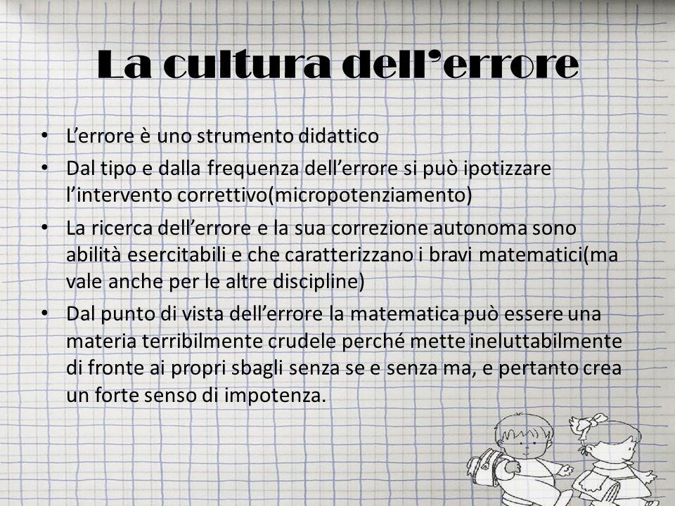 Cultura dellerrore significa normalizzare lerrore modificandone il valore allinterno dellambiente scolastico.