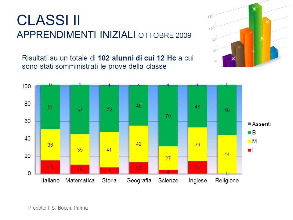 CLASSI II APPRENDIMENTI INIZIALI OTTOBRE 2009 Prodotto F.S. Boccia Palma
