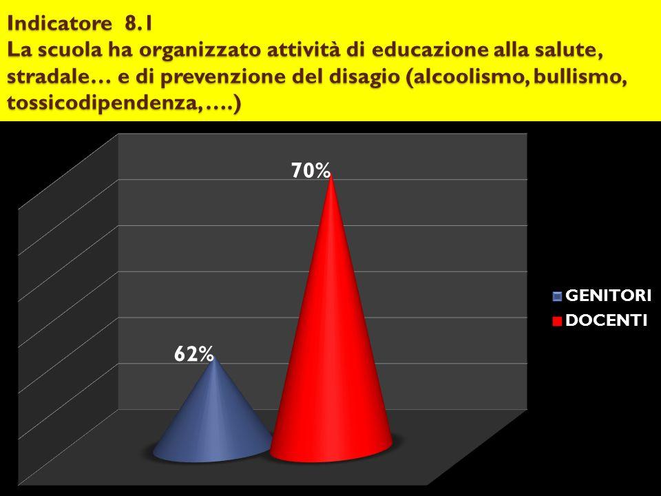 Indicatore 8.1 La scuola ha organizzato attività di educazione alla salute, stradale… e di prevenzione del disagio (alcoolismo, bullismo, tossicodipendenza, ….)