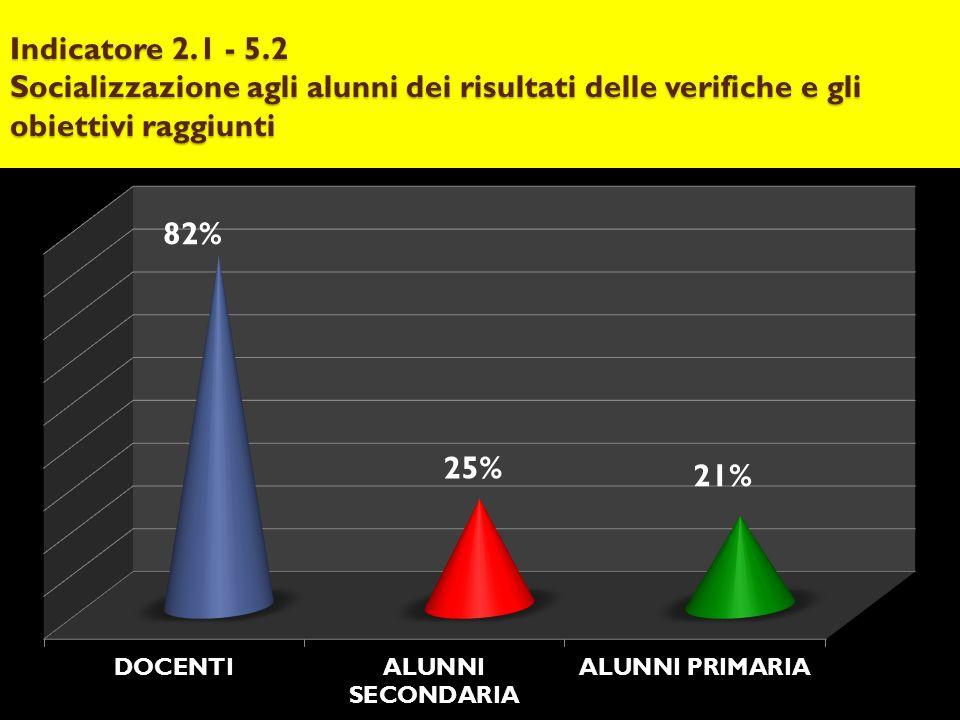 Indicatore 2.1 - 5.2 Socializzazione agli alunni dei risultati delle verifiche e gli obiettivi raggiunti